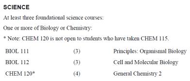 Science credits